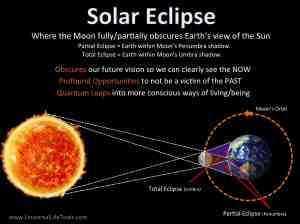 Solar_Eclipse-8 Mar 2016 300x224